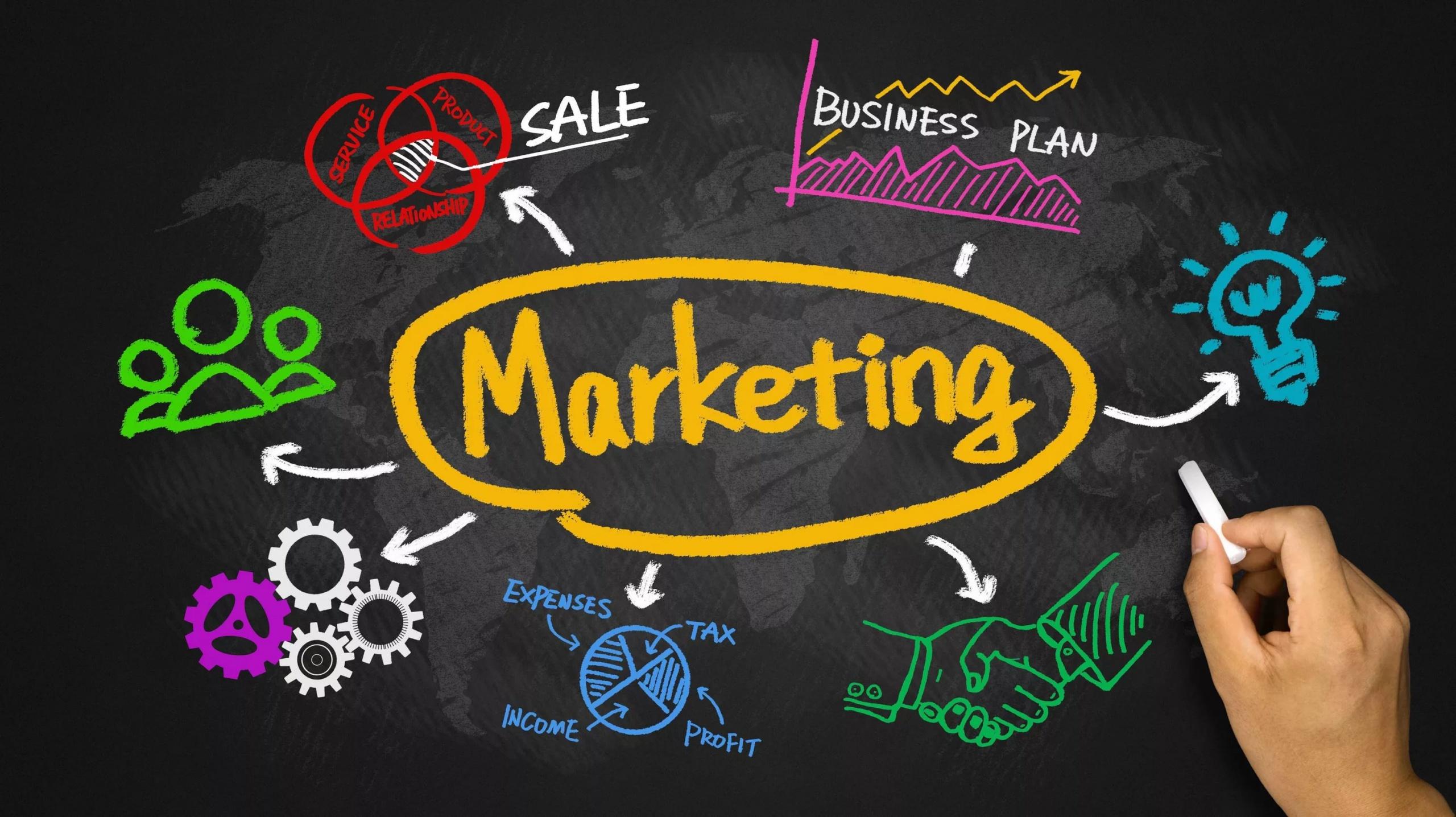 Открытка маркетинг, прикольные
